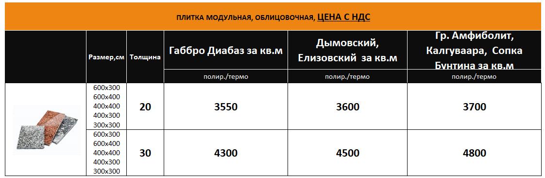 плитка габбро в наличии цена, плитка амфиболит  в наличии цена, Амфиболит в наличии в Москве.